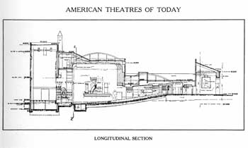 Longitudinal section as published in <i>American Theatres of Today</i> Volume 1 (1927).  Reissued by the Theatre Historical Society of America in 2009 (500KB PDF)