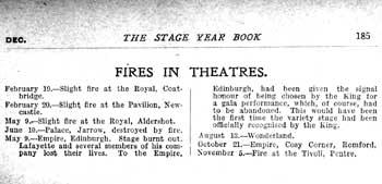 Fire listing from <i>The Stage Year Book</i> (1912), held by the University of Toronto Library and published online by the Internet Archive (170KB PDF)