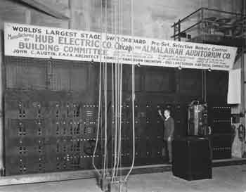Switchboard circa 1926, courtesy California State Library (JPG)