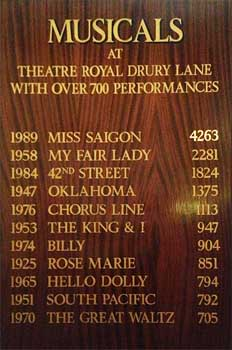 "Plaque commemorating musicals which played over 700 performances at the theatre.  The plaque was removed from the main lobby around 2013 and does not include the 3 year and 7 month run of ""Charlie and the Chocolate Factory"" (JPG)"